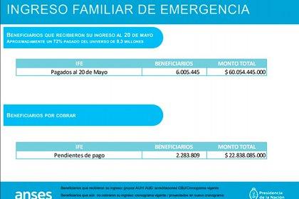 La tercera edición del IFE se concentra en AMBA y Chaco