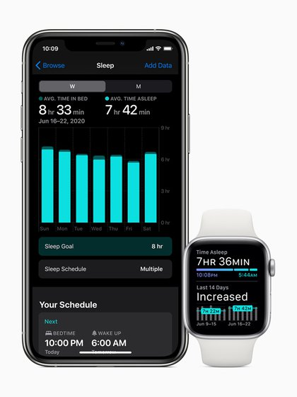 Sleep está disponible en el sistema operativo watchOS 7