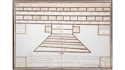 El plano de una capilla, el nuevo documento que prueba la soberanía argentina sobre las Islas