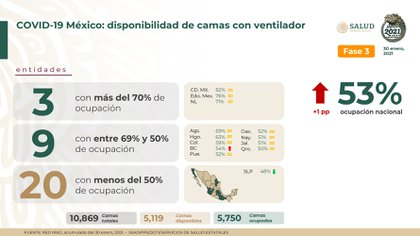 Campeche is not among the states with more than half of the intensive care beds occupied (Photo: SSa)