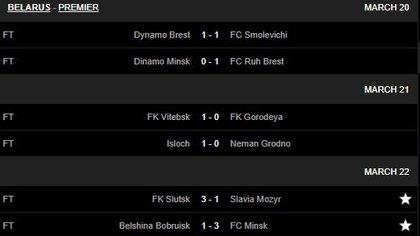 Resultados de la fecha 1 de la Premier League de Bielorrusia en medio de la pandemia del coronavirus
