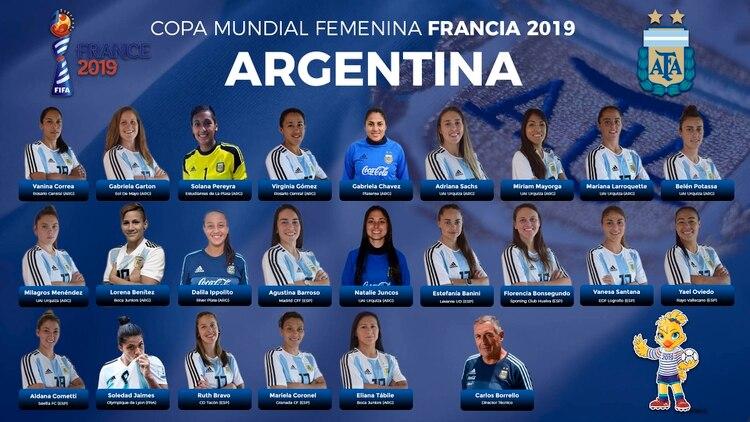 Image result for plantel argentina copa mundial 2019 femenina