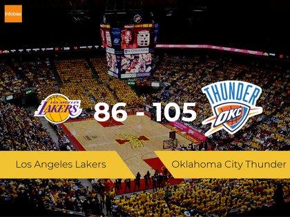 NBA: LeBron James será baja en el juego ante los Houston Rockets