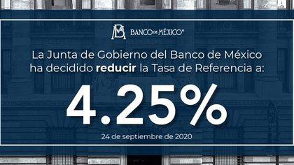 El directorio de Banxico redujo la tasa de referencia (Foto: Twitter @ Banxico)