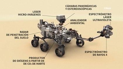 Instrumentos científicos de Perseverance (NASA)
