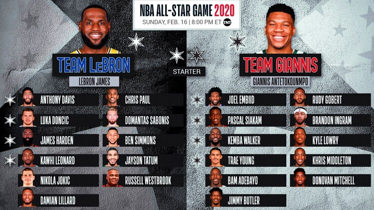 Los equipos del All Star Games (@NBAAllStar)