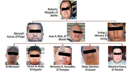 """""""El Betito"""" se hizo del control de La Unión tras comprar el nombre al hijo del Abuelo, Rachid, en 2015 (Foto: Archivo)"""
