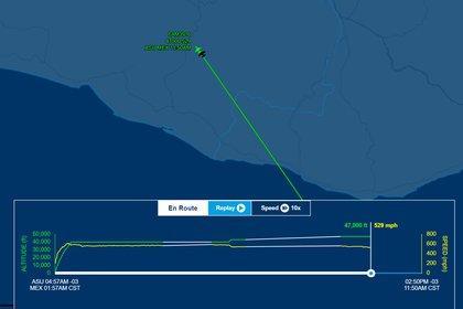 El avión de las Fuerzas Armadas mexicanas ya sobrevuela el espacio aéreo de México (Foto: FlightAware)