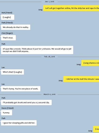 Una reconstrucción del diálogo en KakaoTalken la que Jungy otros varones compartieronfotos y videos sexuales de mujeres sin su consentimiento,incluida una violación