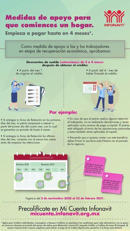 Condiciones para adquirir un crédito con INFONAVIT y comenzar a pagarlo hasta 4 meses después (Foto: Twitter@Infonavit)