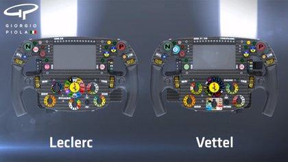 Radiografía de los volantes de Vettel y Leclerc
