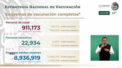 La vacuna contra COVID-19 en México actualmente se está aplicando a las personas con 60 y más años (Foto: SSA)