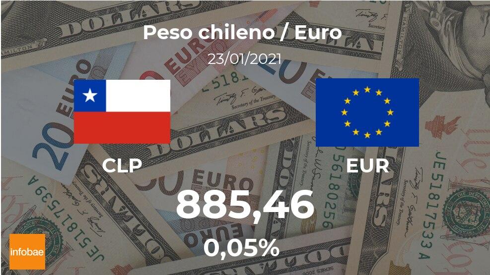 Euro hoy en Chile: cotización del peso chileno al euro del 23 de enero. EUR CLP
