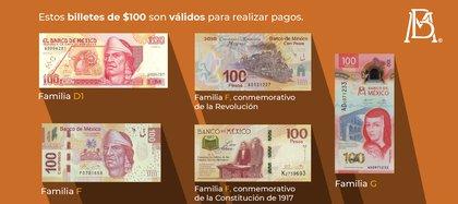 (Fotografía: Banco de México)
