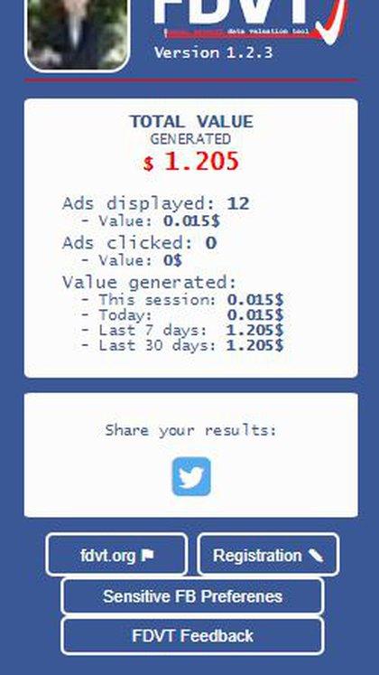 Experimento: tres minutos de navegación casual, durante la cual Facebook mostró 12 anuncios ajustados según etiquetas, generaron un valor de 1,205 dólares para la red social