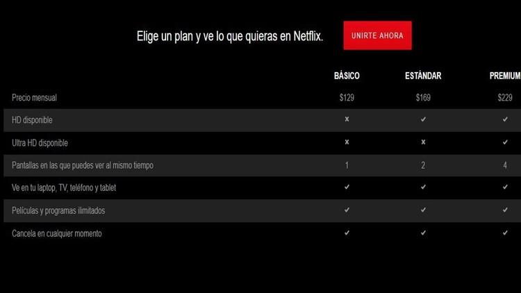 Las nuevas tarifas en México (Foto: Netflix)
