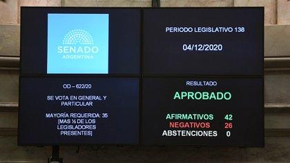 Sesión ordinaria especial remota del Senado de la Nación en la que se aprobó el aporte solidario y extraordinario para ayudar a morigerar los efectos de la pandemia, el 4 de diciembre de 2020, en Buenos Aires, Argentina. (Foto: Charly DiazAzcue/ Comunicación Senado)