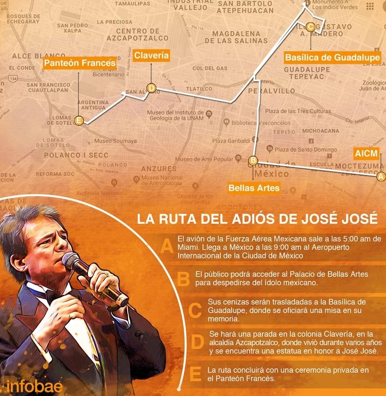 (Foto: Infobae México)