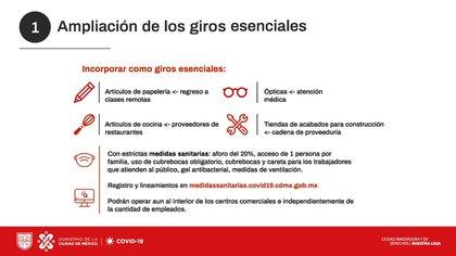 Nuevos giros permitidos para su apertura en la Ciudad de México (Foto: Twitter@GobCDMX)