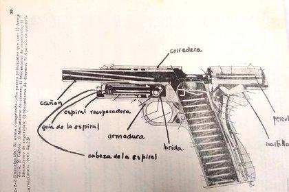 """Cada """"manual"""" de Montoneros está numero, y corresponde a un integrante de la conducción o cuadro con responsabilidad militar. El que tiene Infobae comienza con los números 004-."""