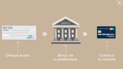 Imagen del IPAB para describir el proceso de los que recibirán su dinero en cheque (Foto: Captura de pantalla)