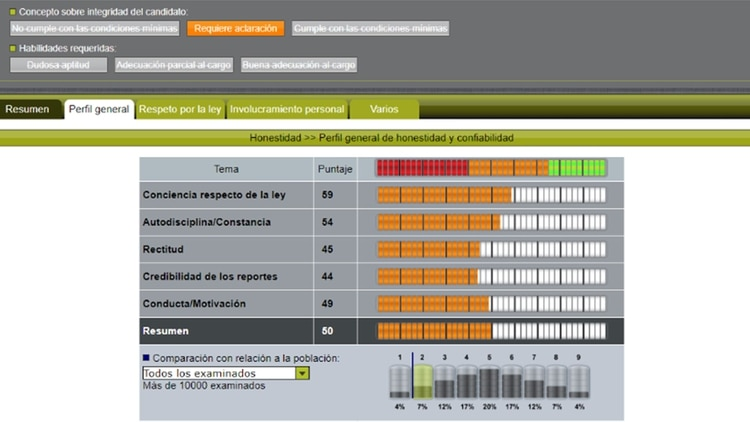 El empleador ve la información agrupada en torno a diferentes ítems.