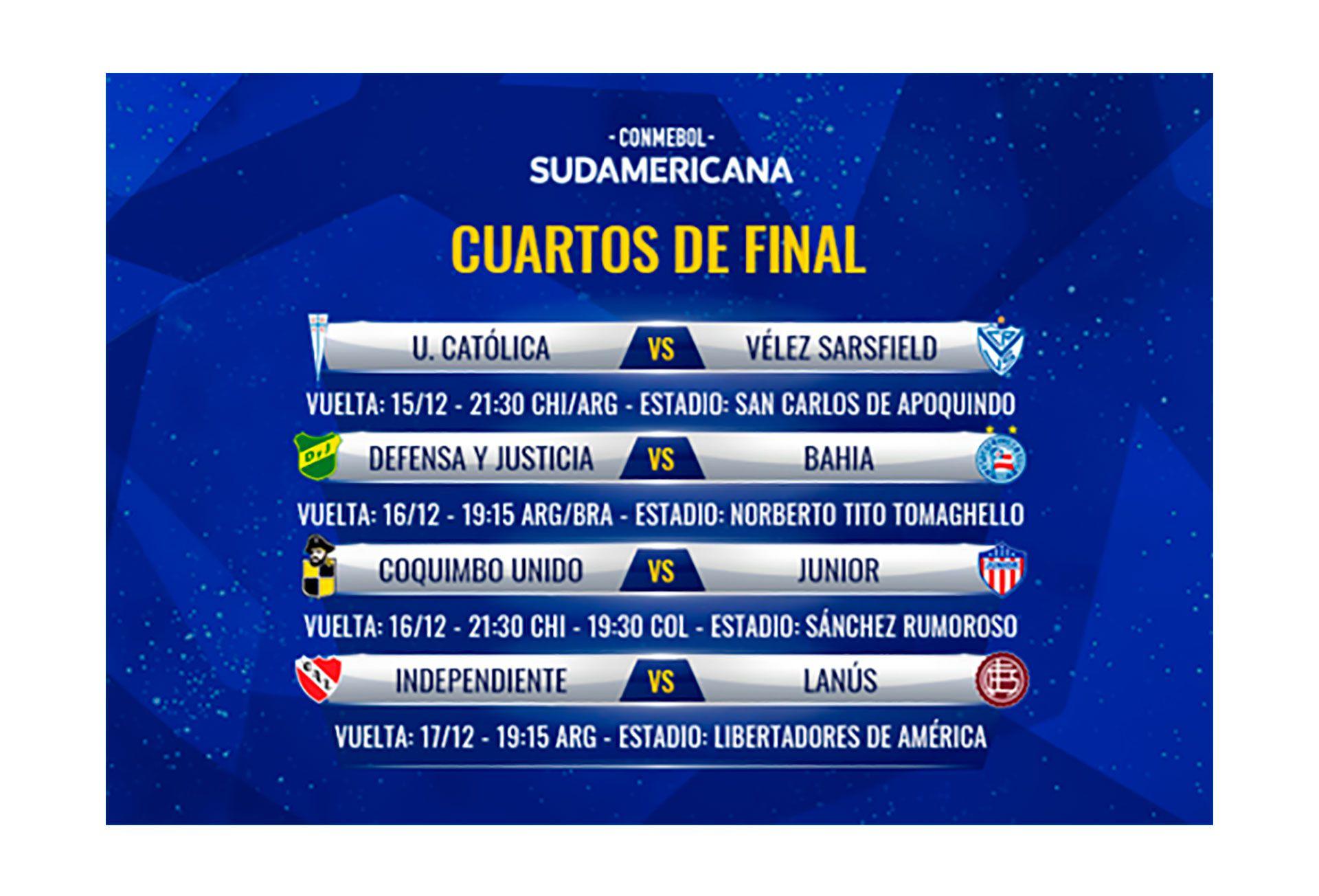 Cuartos-de-final-Copa-Sudamericana