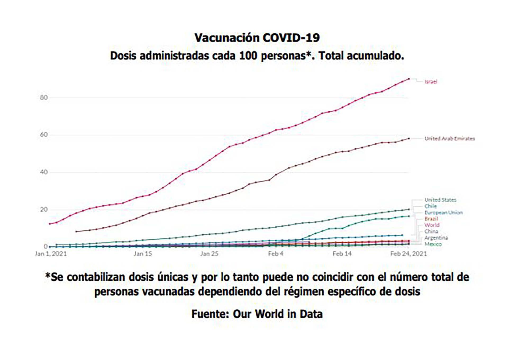 Ieral Cuarentena Salud Economía Vacunas Energía