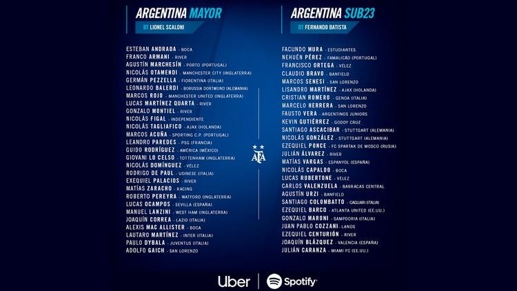 La placa con la que presentó la AFA la convocatoria en sus redes sociales (Foto: @Argentina)