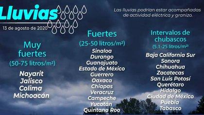 Precipitaciones por estados: CONAGUA