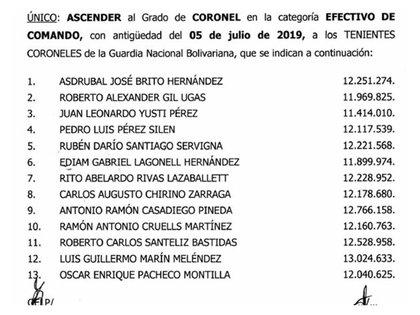 El ascenso de Brito Hernández a coronel en el 2019