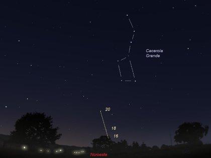 Ubicación de Neowise entre el 16 y el 20 de julio (Foto: Sociedad de Astronomía del Caribe, SAC/Stellarium)