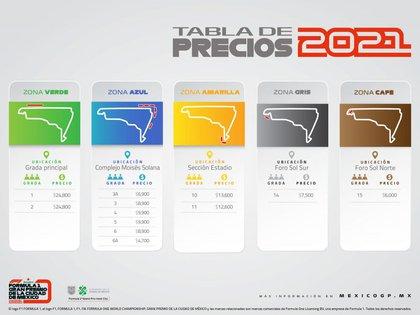 Las zonas y costos del Autódromo Hermanos Rodríguez (Imagen: GP de México)