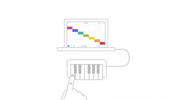 Se puede acceder al servicio desde una laptop, smartphone o computadora.