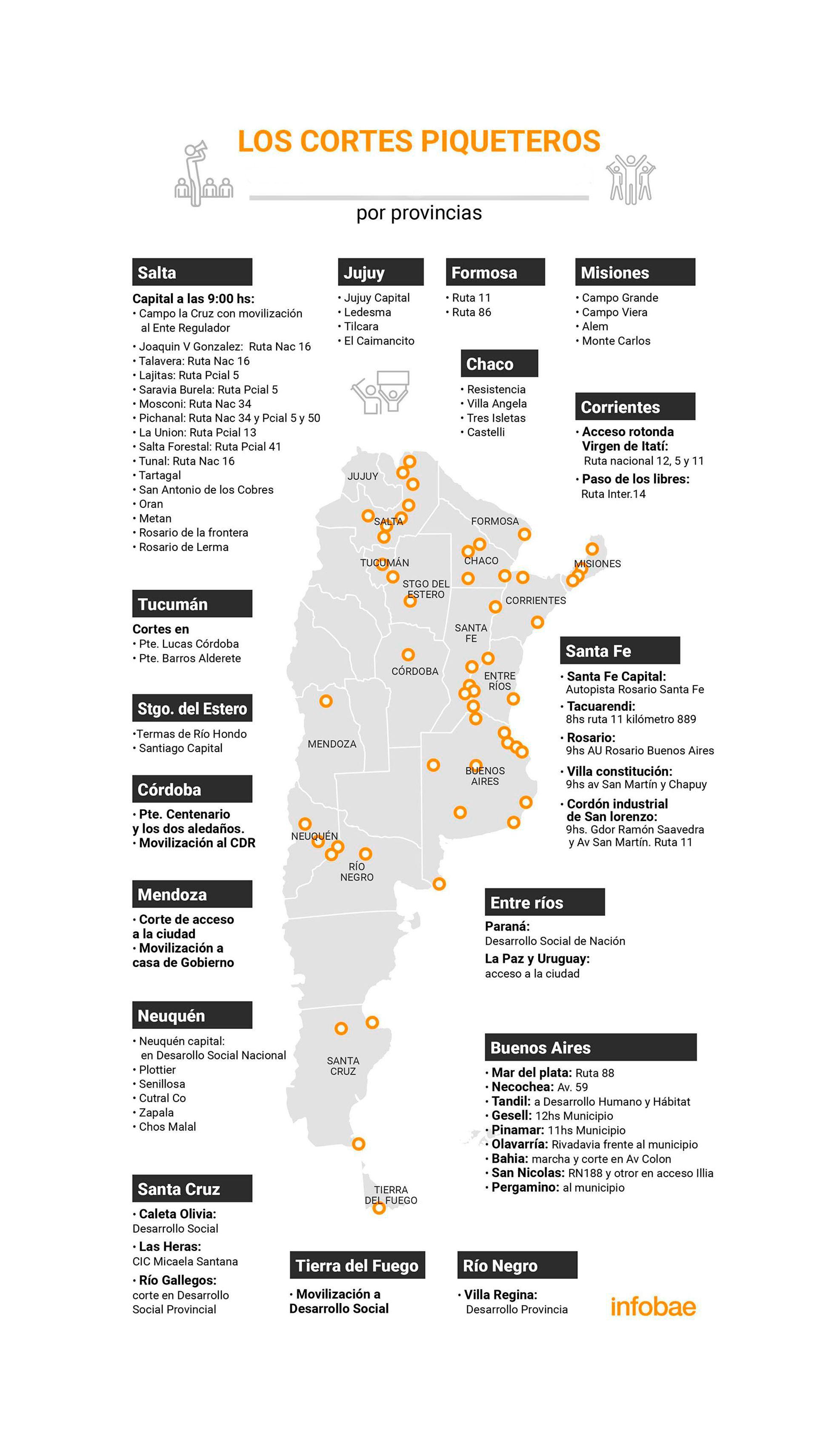 Cortes y protestas en todo el país
