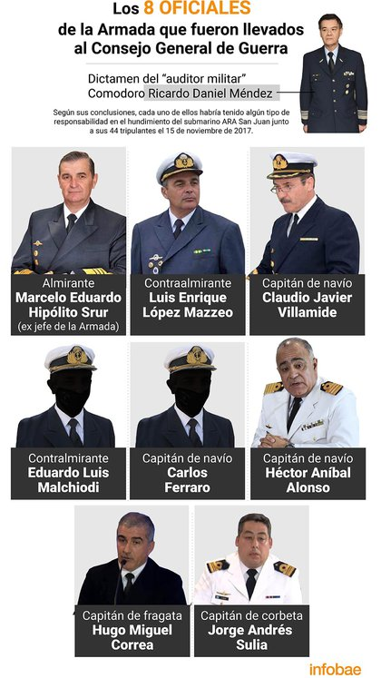 Infografía. Marcelo Regalado