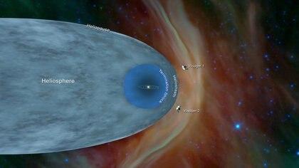 La nave Voyager 2 lanzada en 1977 dejó nuestro Sistema Solar
