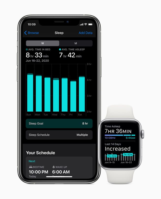 Sleep llegó a watchOS 7