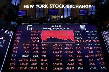 El símbolo de la segunda peor caída de Wall Street en su historia (Reuters)