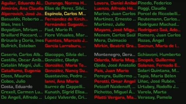 El listado de cómo votó cada senador