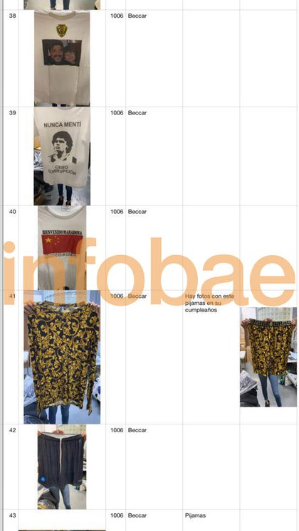 Más prendas de vestir y el pijama que usó en su cumpleaños de 2016