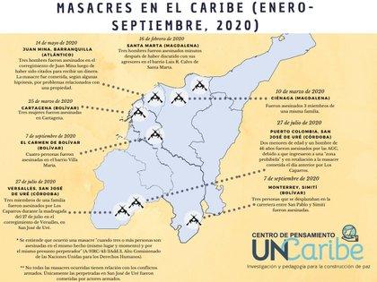 Masacre en El Carmen de Bolívar, cuatro personas fueron asesinadas. Con esta, ya son 8 masacres y 25 personas asesinadas en lo que va del año en el Caribe.
