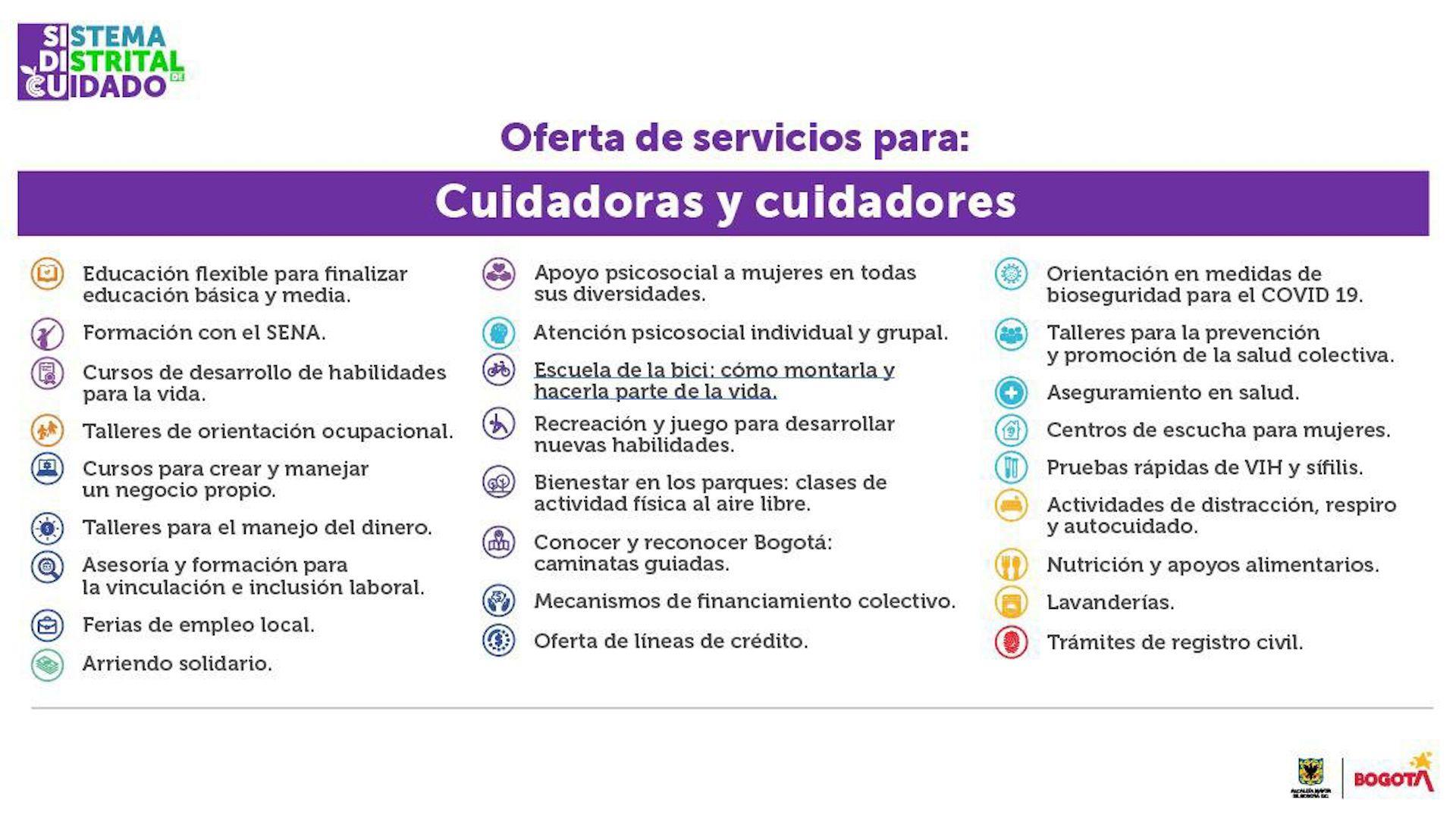 Oferta de servicios para cuidadoras y cuidadores en Ciudad Bolívar / (Twitter: @ClaudiaLopez).