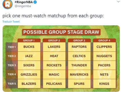 Una potencial distribución de los equipos de la NBA en grupos hecha por The Ringer