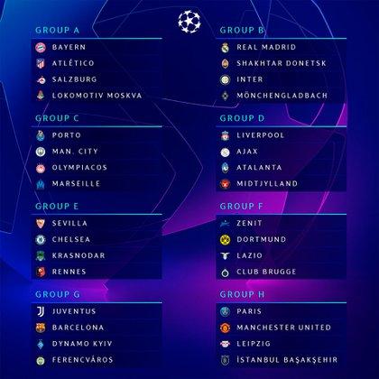 Todos los grupos de la Champions League