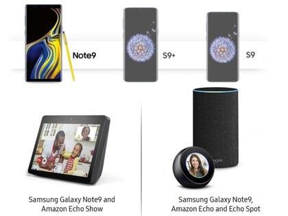 Ofertas de Samsung con dispositivos de Amazon