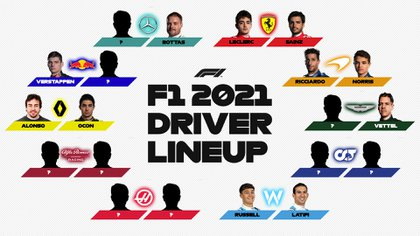 This is how the Formula 1 seats are for next year- mongersmint.com