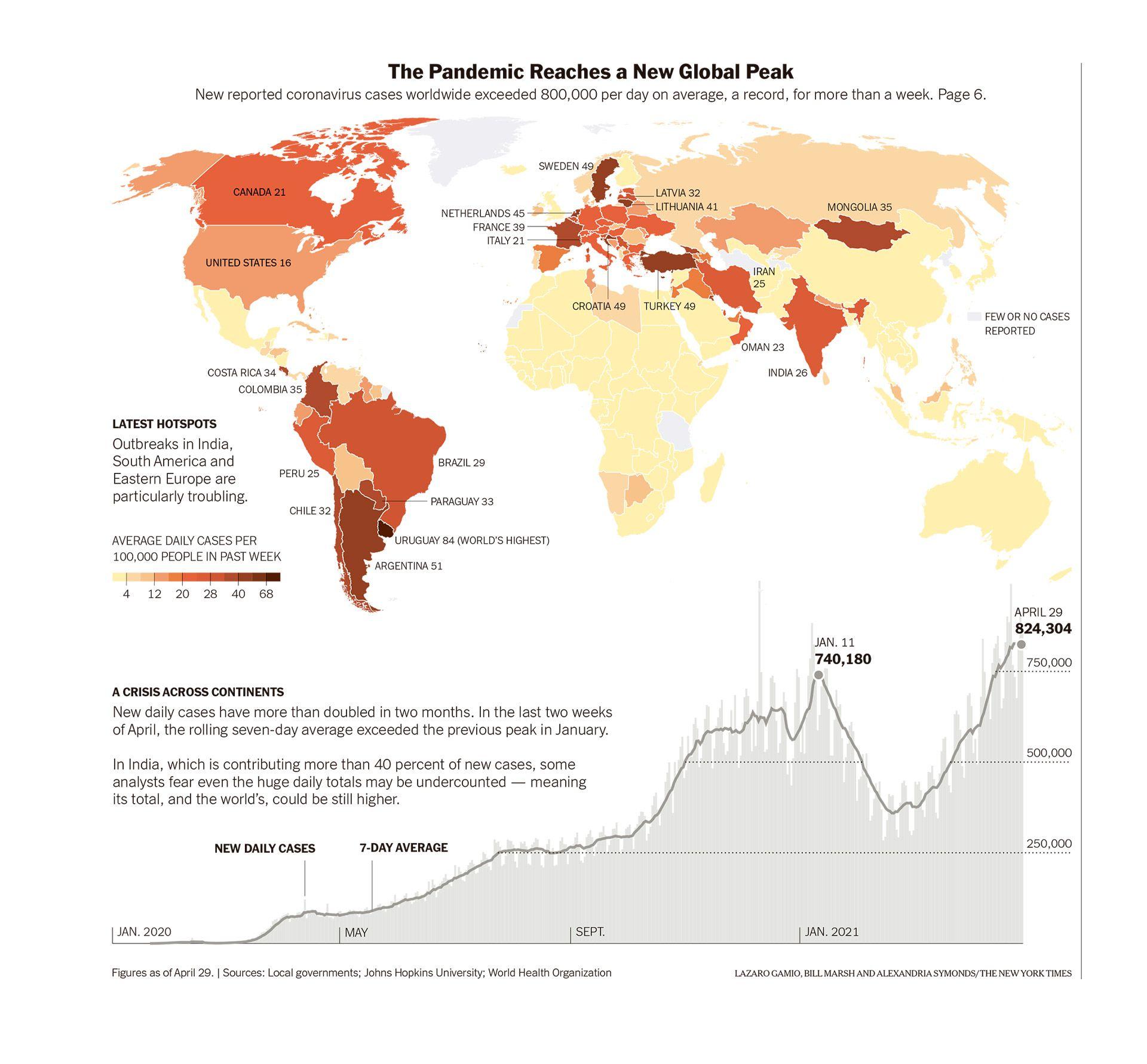 new york times pandemia