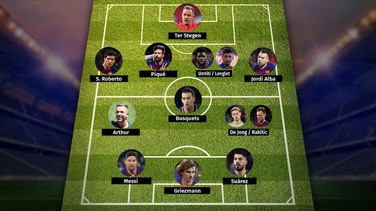 La formación que podría realizar hoy el Barcelona