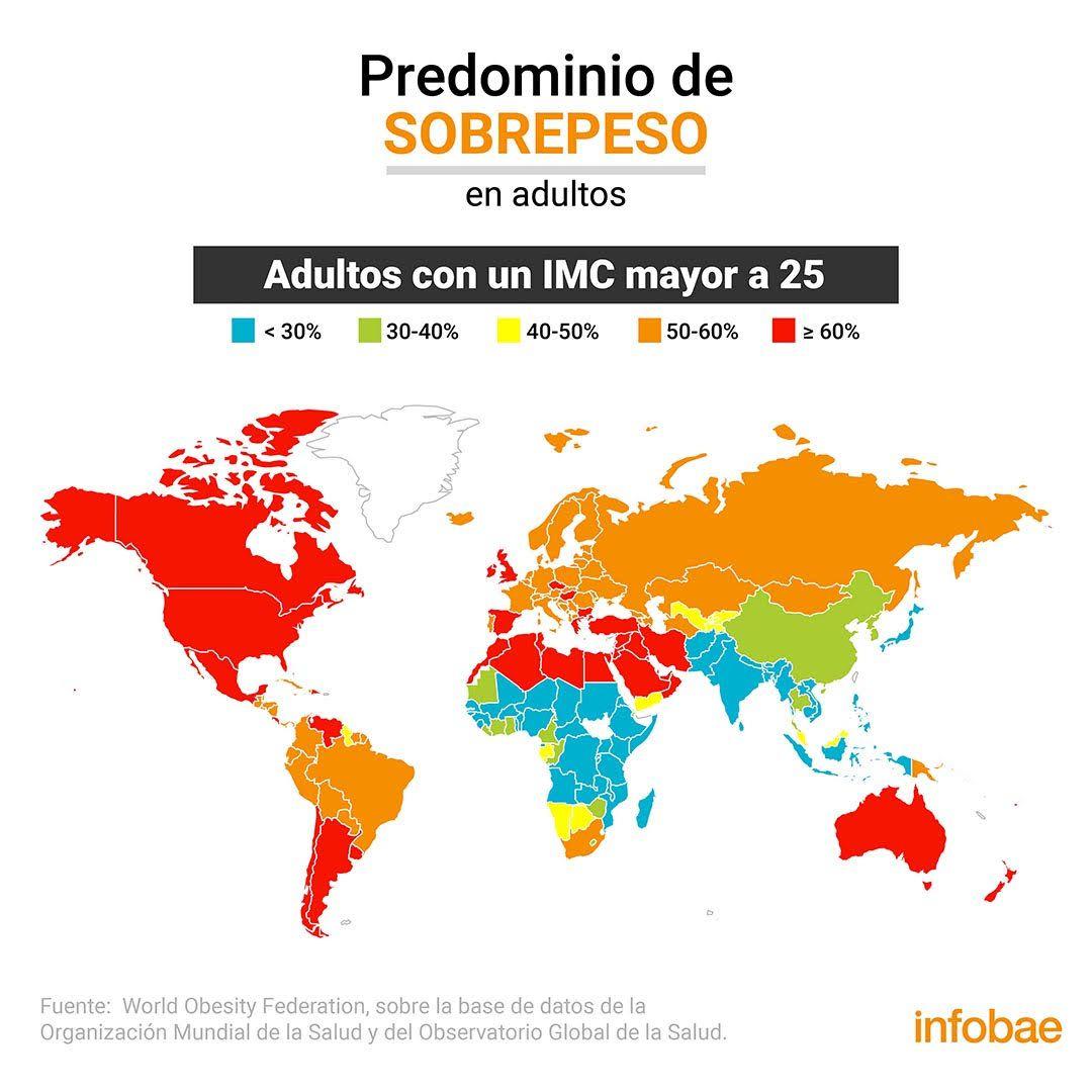 Mapa de predominio de sobrepeso
